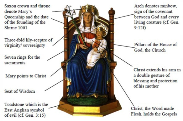 statue-our-lady-5a151f5296211685df72cd496f2fe3861b933c1f1a0b3a106c9d07609a0cf2ee